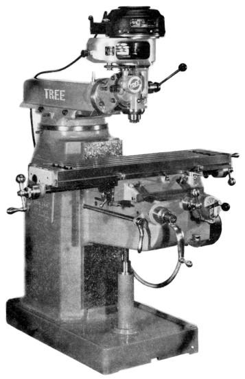 tree milling machine