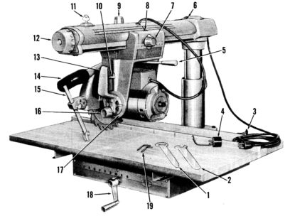 CRAFTSMAN 10 inch Radial Arm Saw 113.29003 Operator & Parts Manual